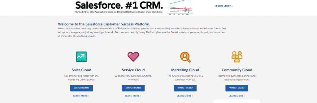 salesforce #1 crm